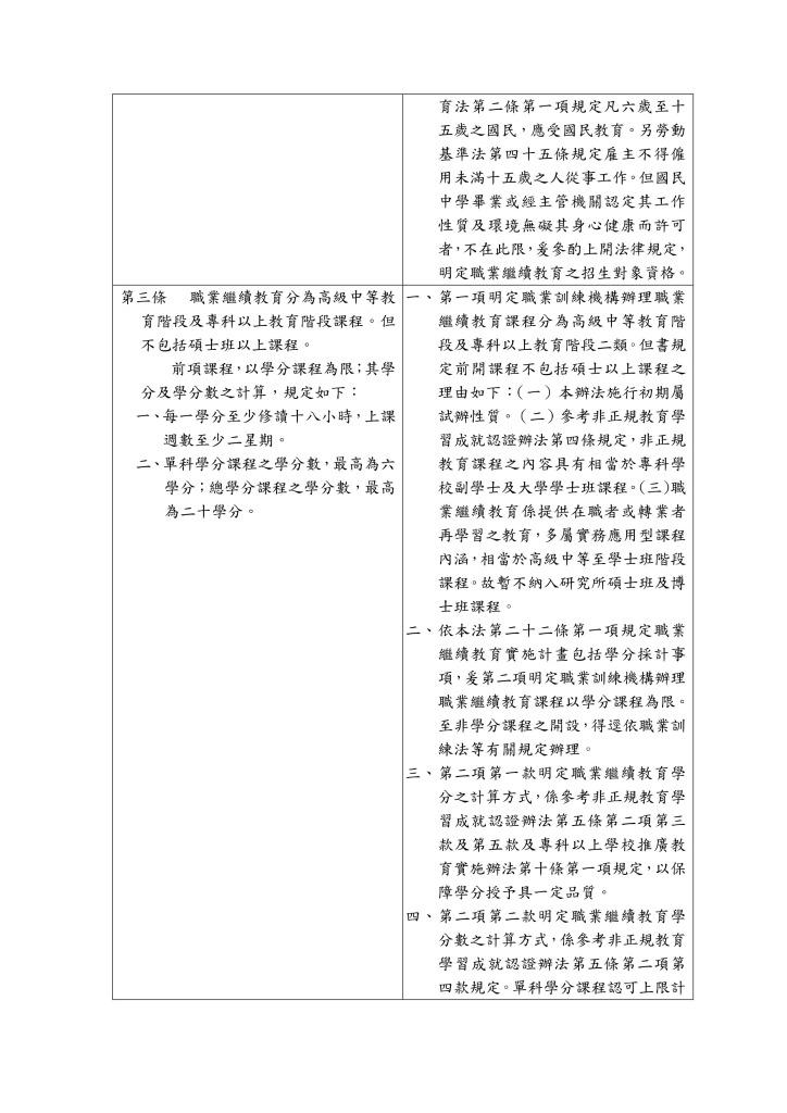 職業訓練機構辦理職業繼續教育及評鑑辦法0004