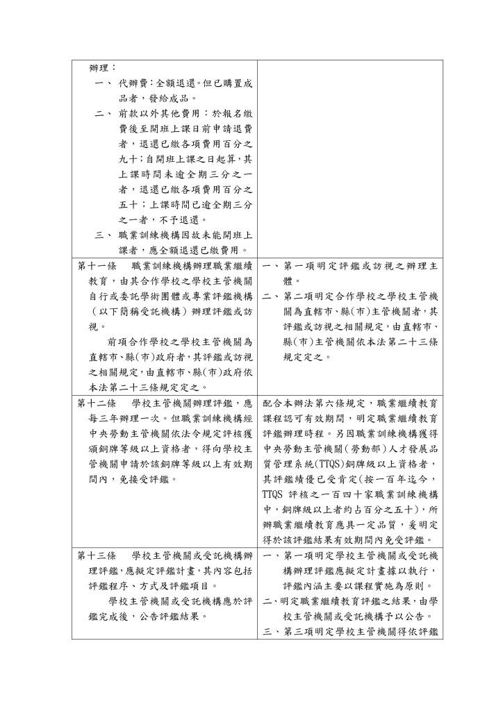 職業訓練機構辦理職業繼續教育及評鑑辦法0007
