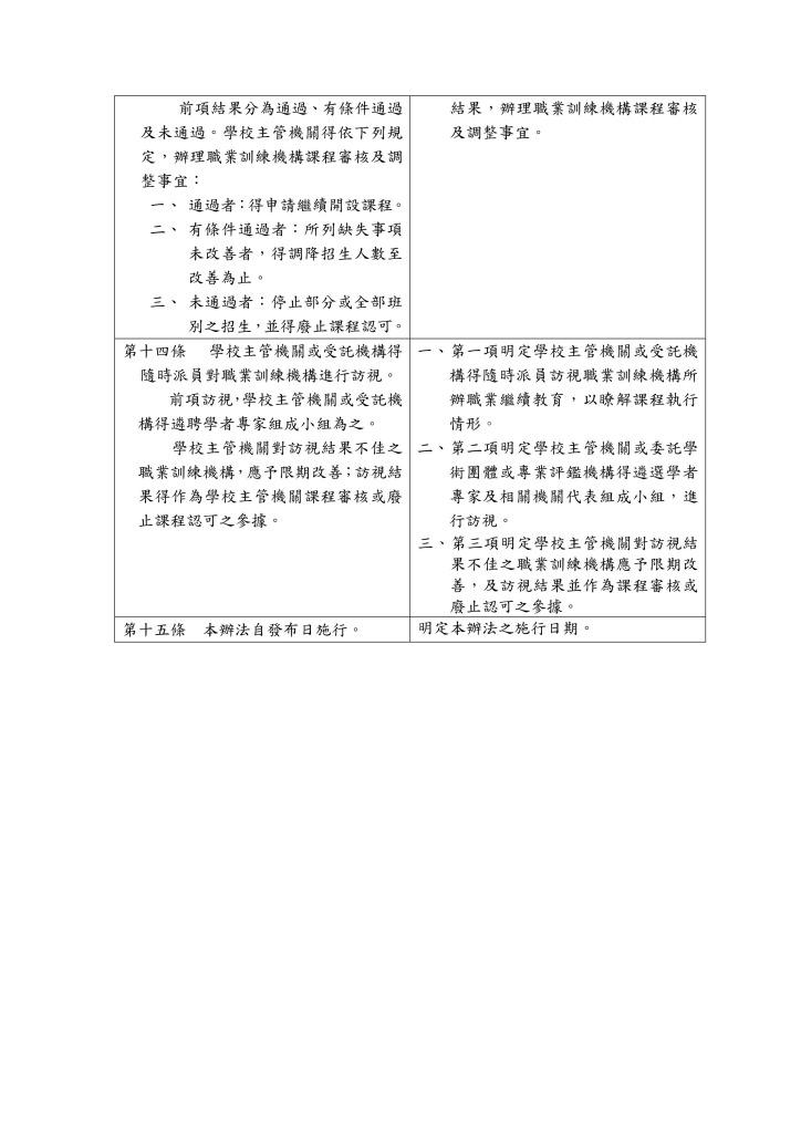 職業訓練機構辦理職業繼續教育及評鑑辦法0008