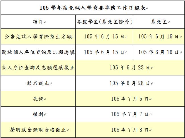 105學年度免試入學重要事務工作日程表