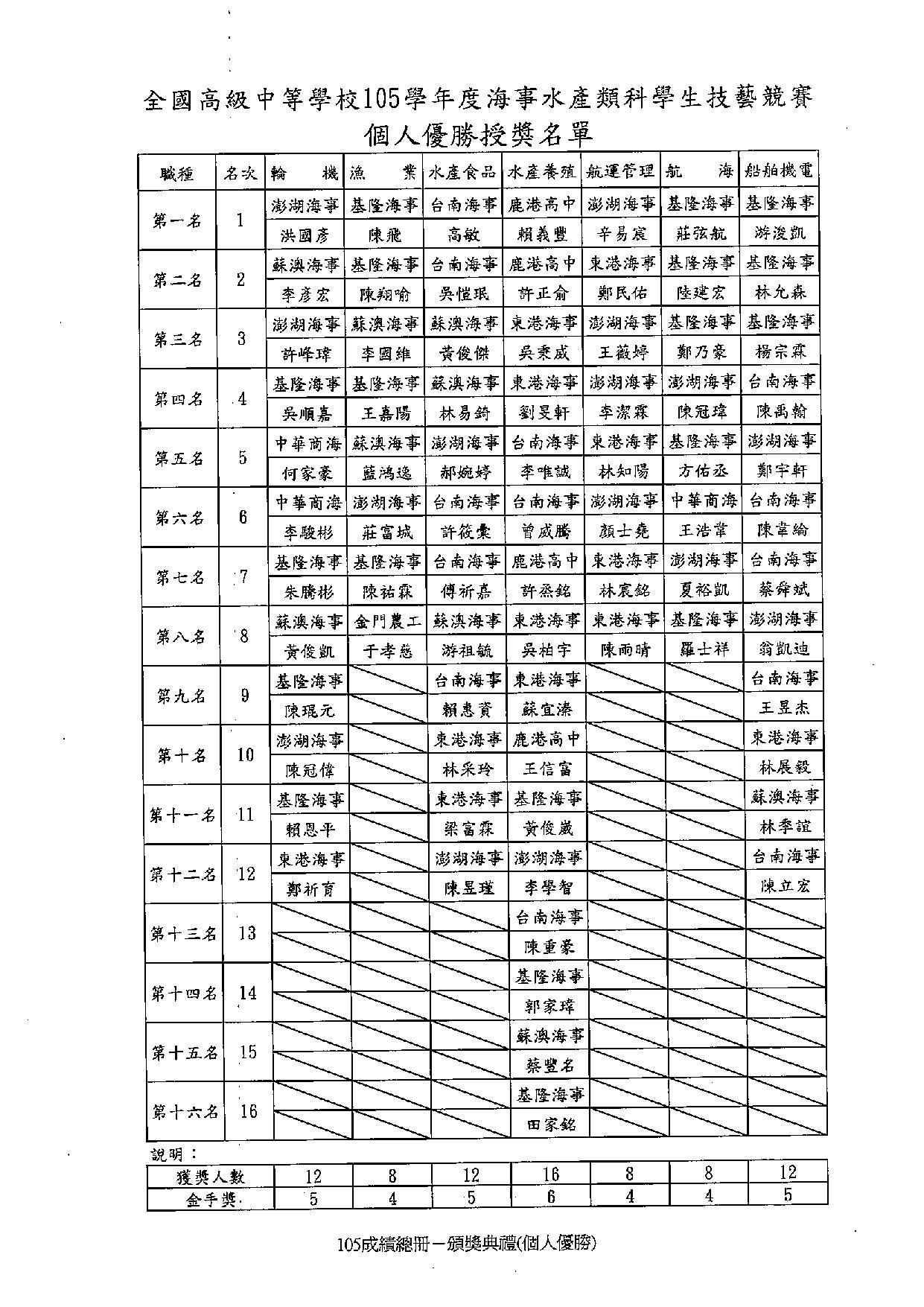49e709e7-5528-4e8b-930d-b7c51dc70b6d-page-003